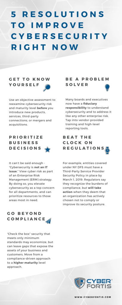 Infographic on resolutions to improve cybersecurity